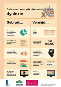 Decoratieve afbeelding: Poster Dyslexie tips