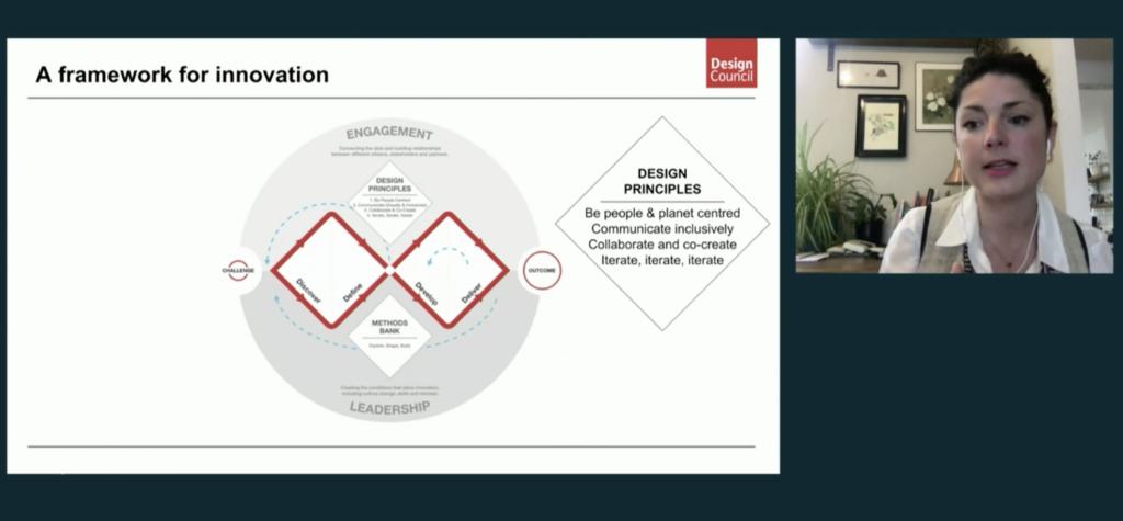 Het framework voor innovatie