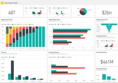 Fictief dashboard met overzicht van data