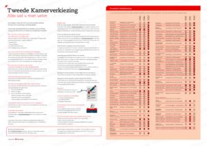 Het vernieuwde stembiljet van de gemeente Enschede