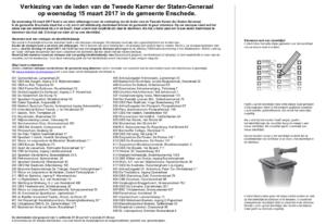 Oud stembiljet gemeente Enschede