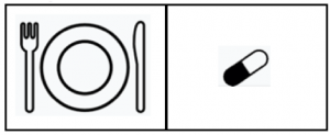 Voorbeeld bijsluiter medicijnen: Mes, vork en bord en een pil