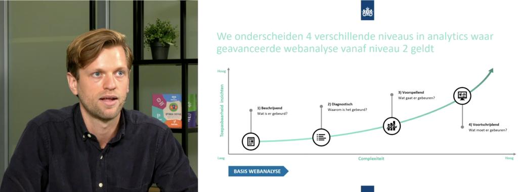 Kenneth legt 4 niveau's webanalytics uit: beschrijvend, diagnostisch, voorspellend, voortschrijdend